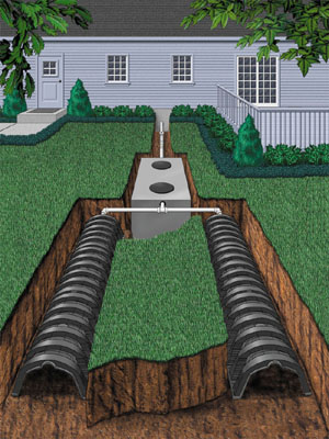 Common Drain Field and Septic System Types
